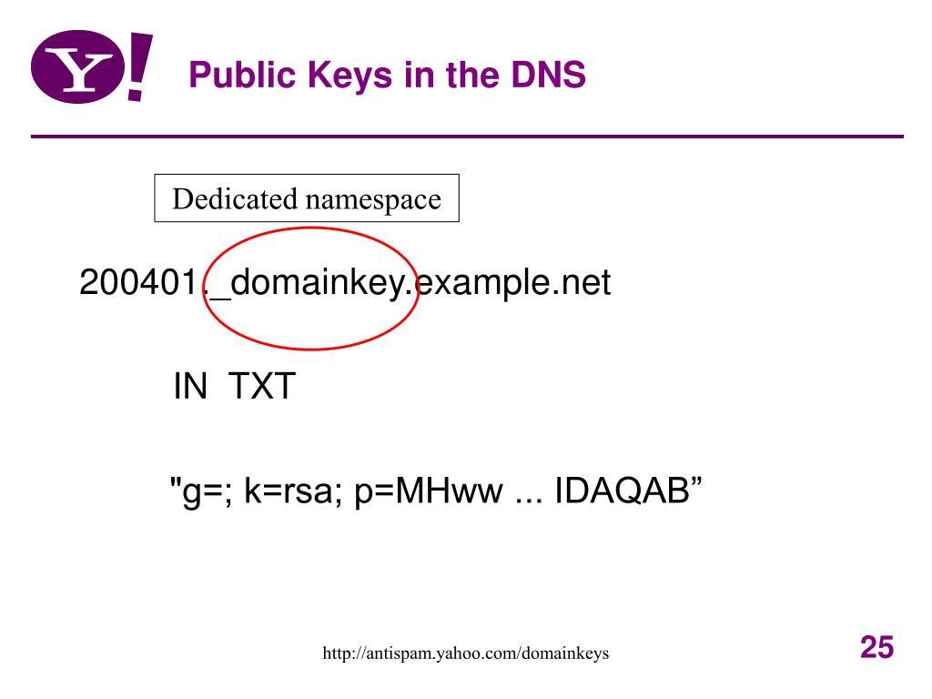 Dedicated namespace