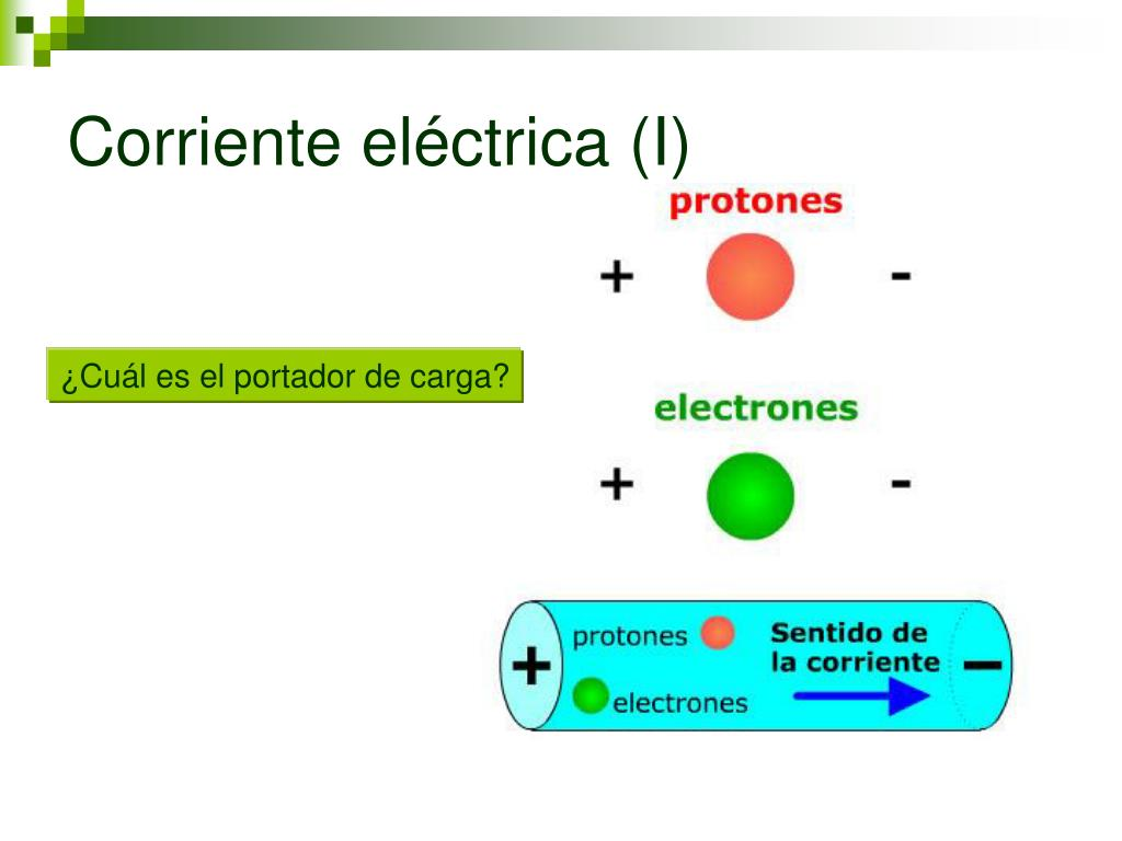 Corriente eléctrica (I)