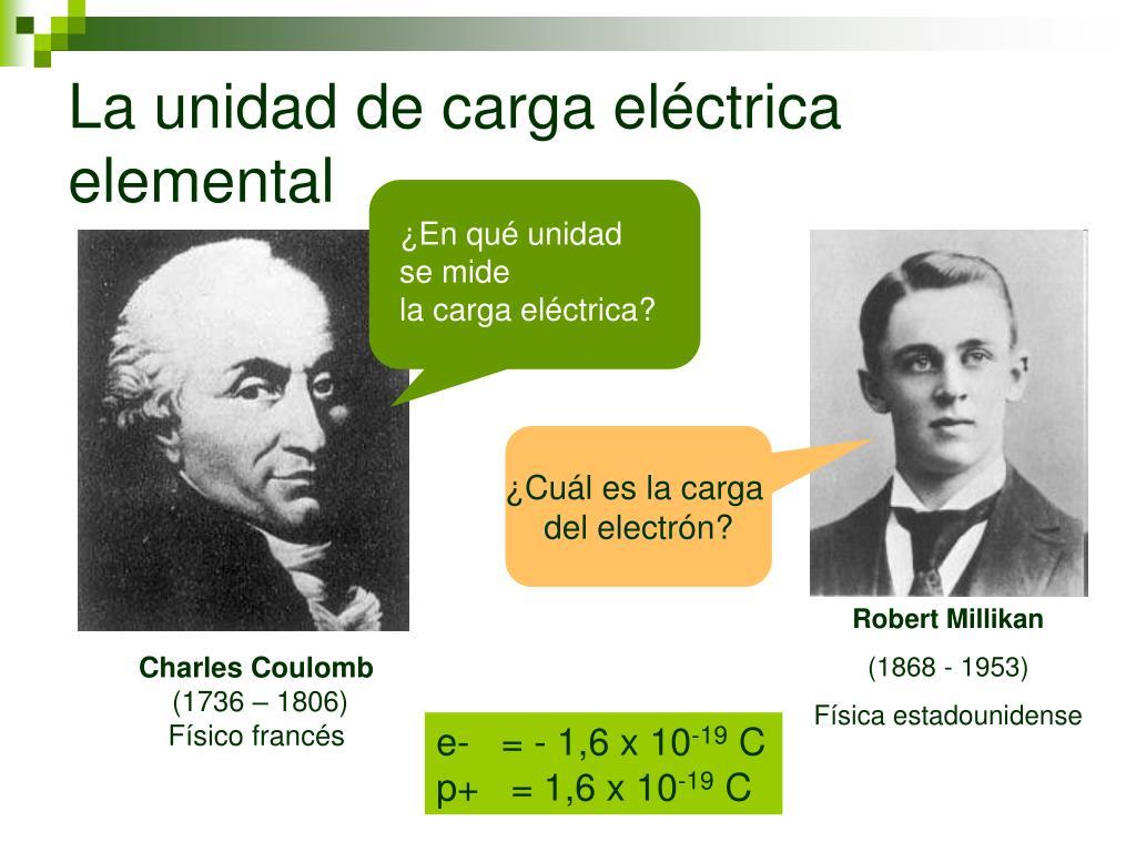 La unidad de carga eléctrica elemental