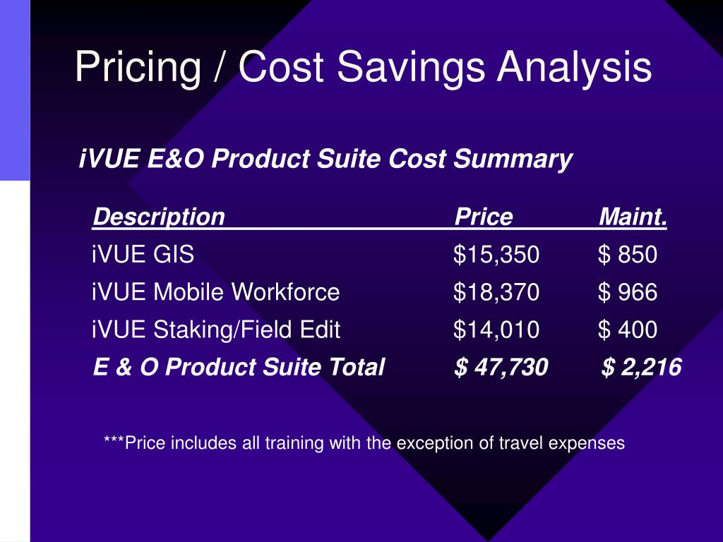 Pricing / Cost Savings Analysis