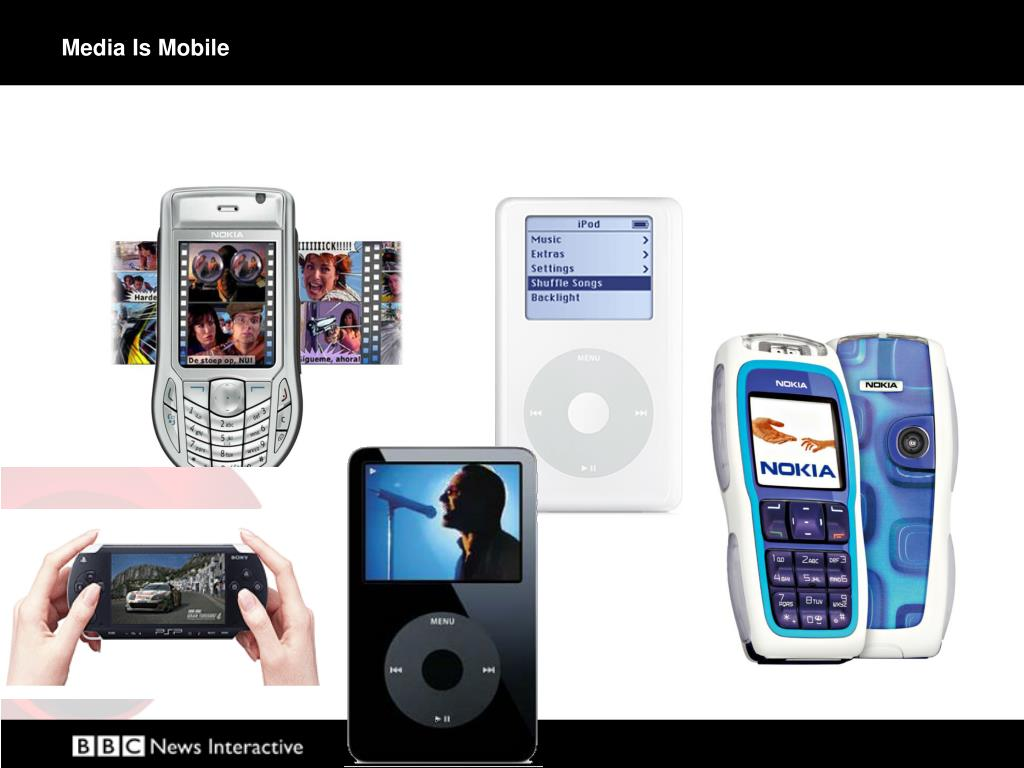 Media Is Mobile