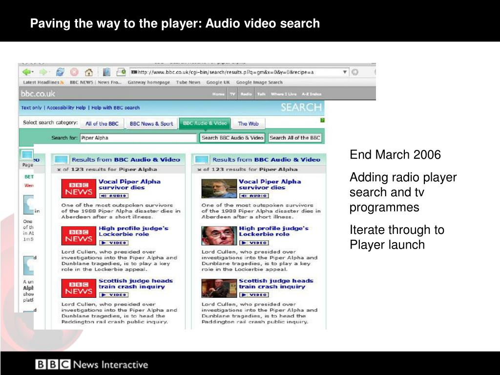 Paving the way to the player: Audio video search