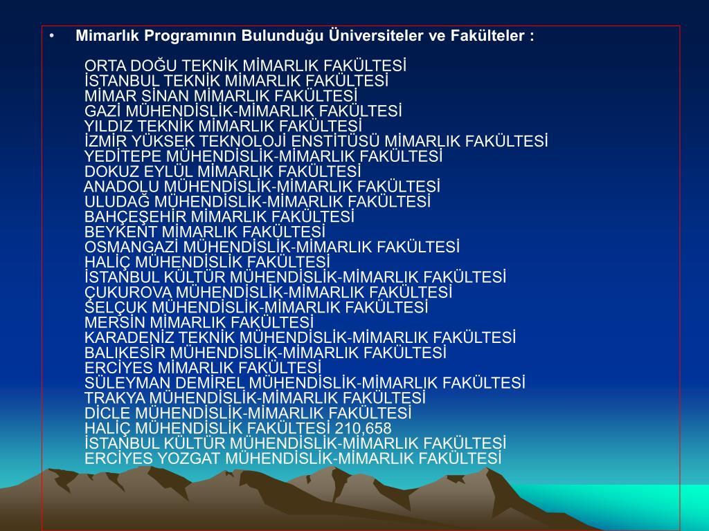 Mimarlık Programının Bulunduğu Üniversiteler ve Fakülteler :