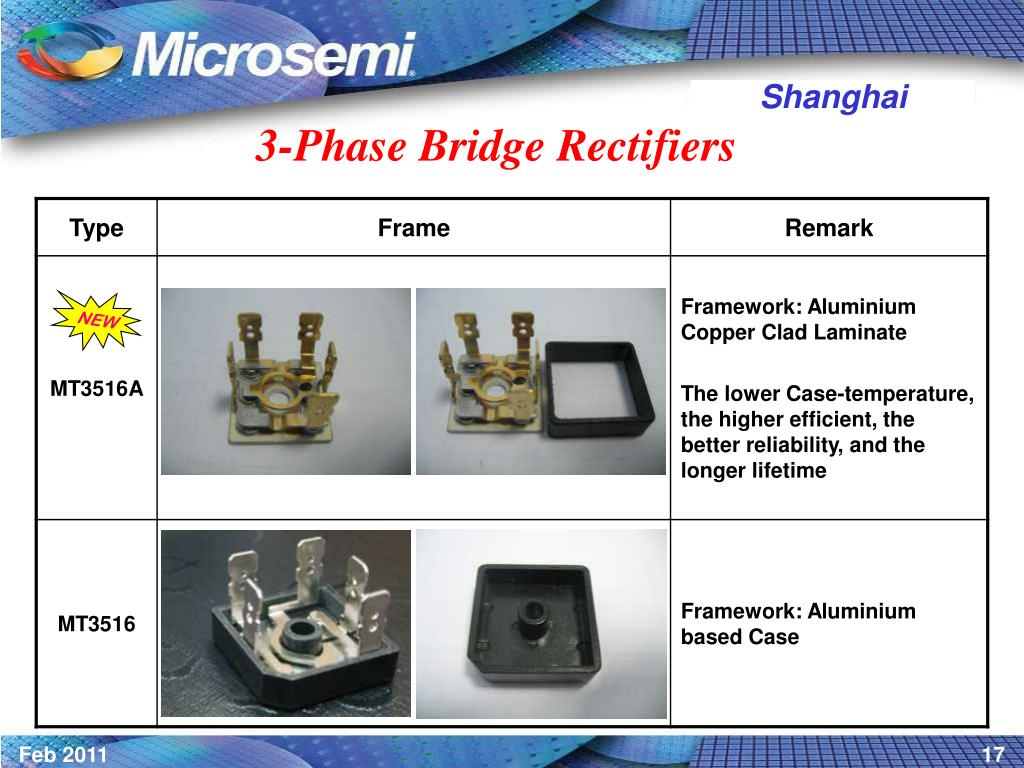 3-Phase Bridge Rectifiers