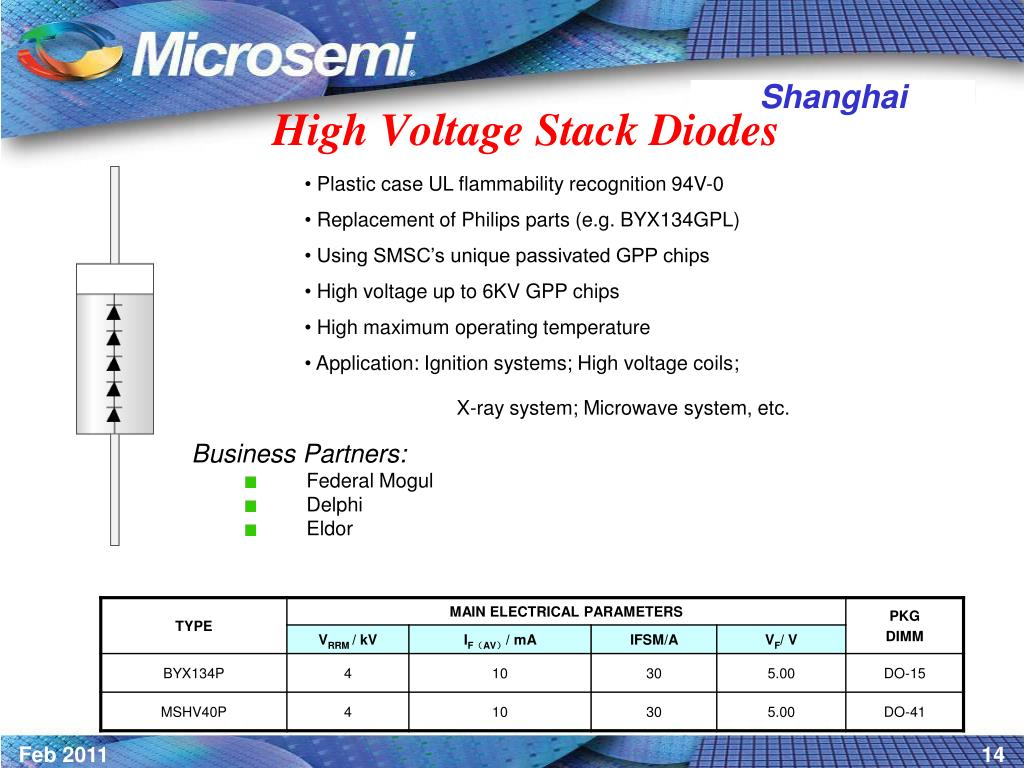 High Voltage Stack Diodes