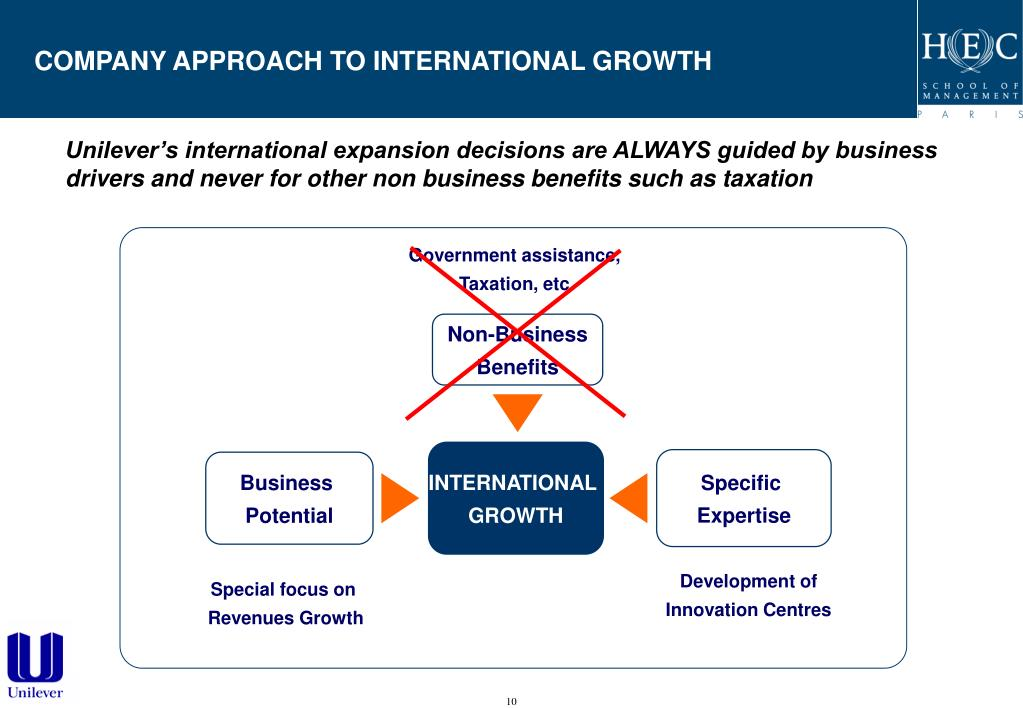 COMPANY APPROACH TO INTERNATIONAL GROWTH