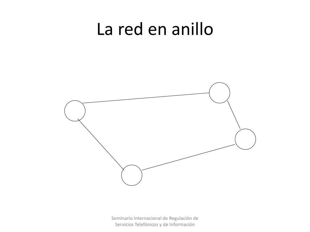 La red en anillo