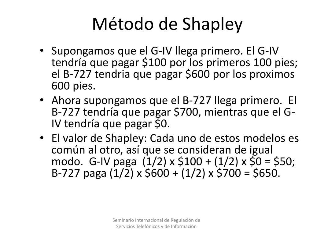 Método de Shapley