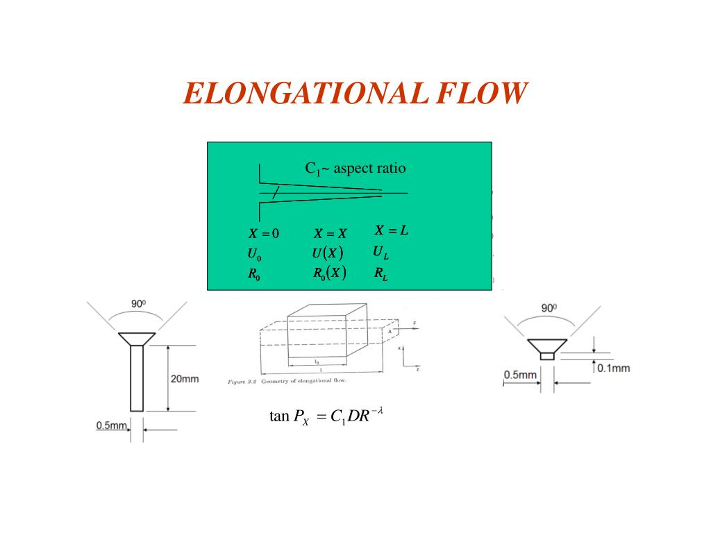 ELONGATIONAL FLOW