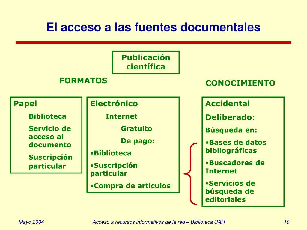 El acceso a las fuentes documentales