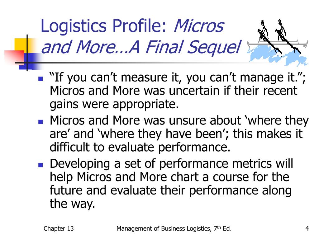 Logistics Profile: