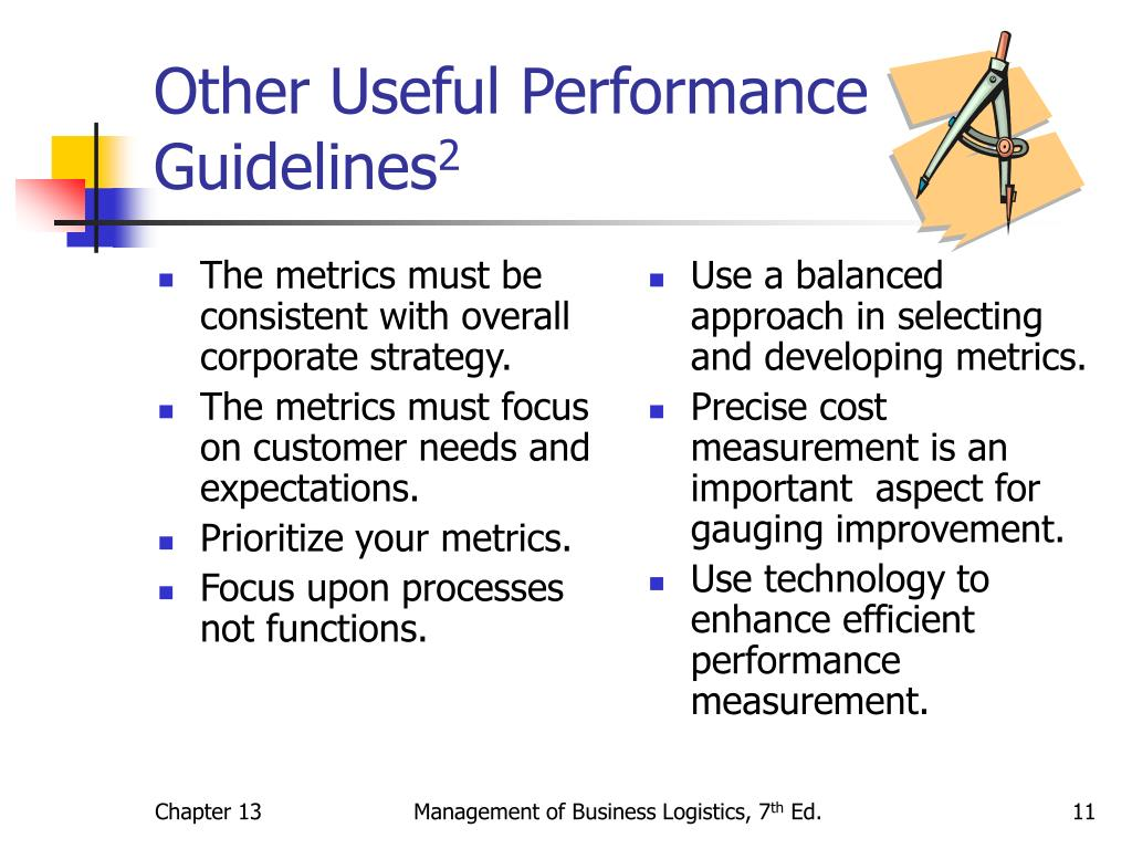 The metrics must be consistent with overall corporate strategy.
