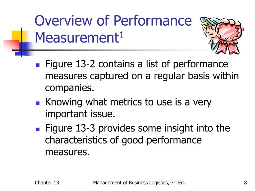 Overview of Performance Measurement