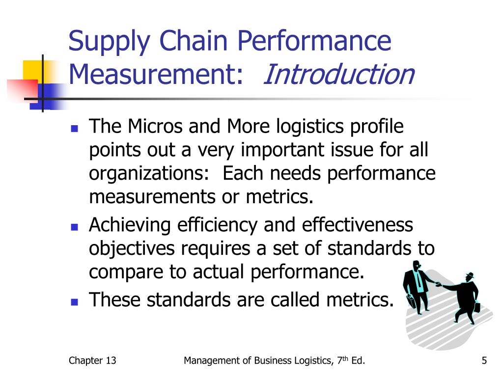 Supply Chain Performance Measurement: