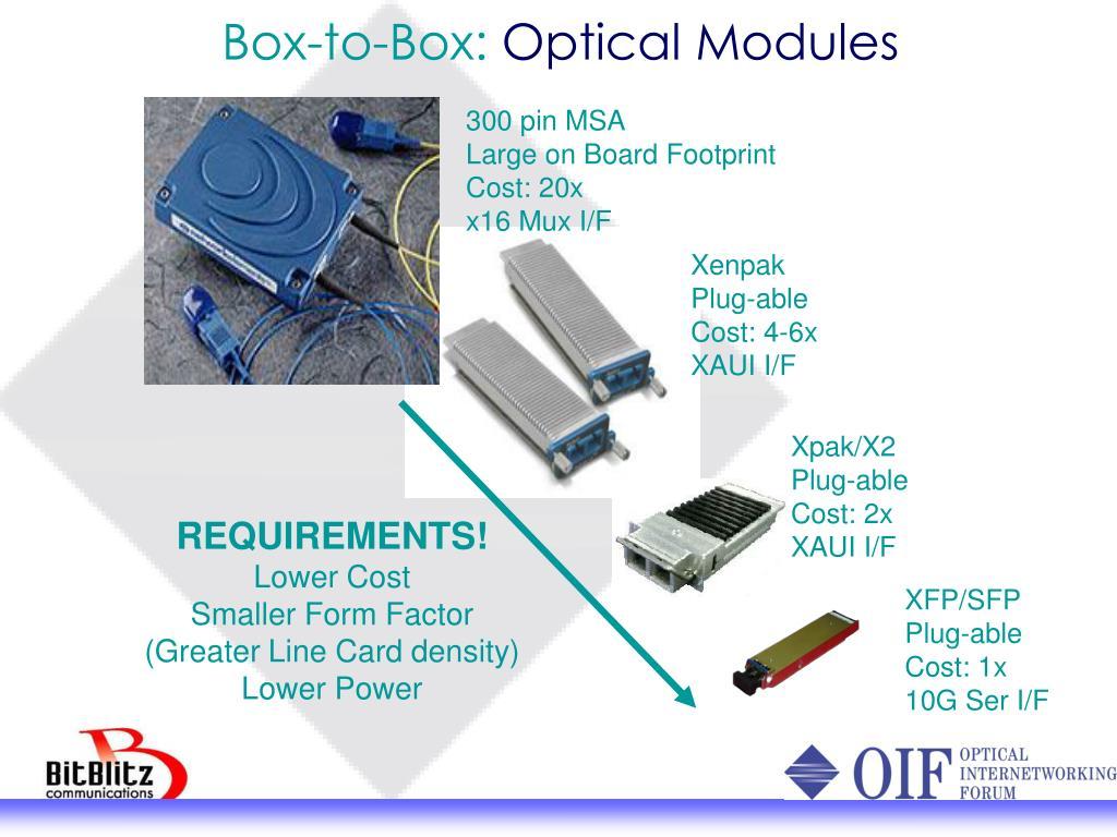 Box-to-Box: