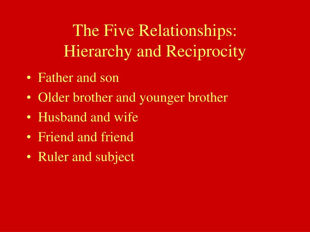 The Five Relationships: