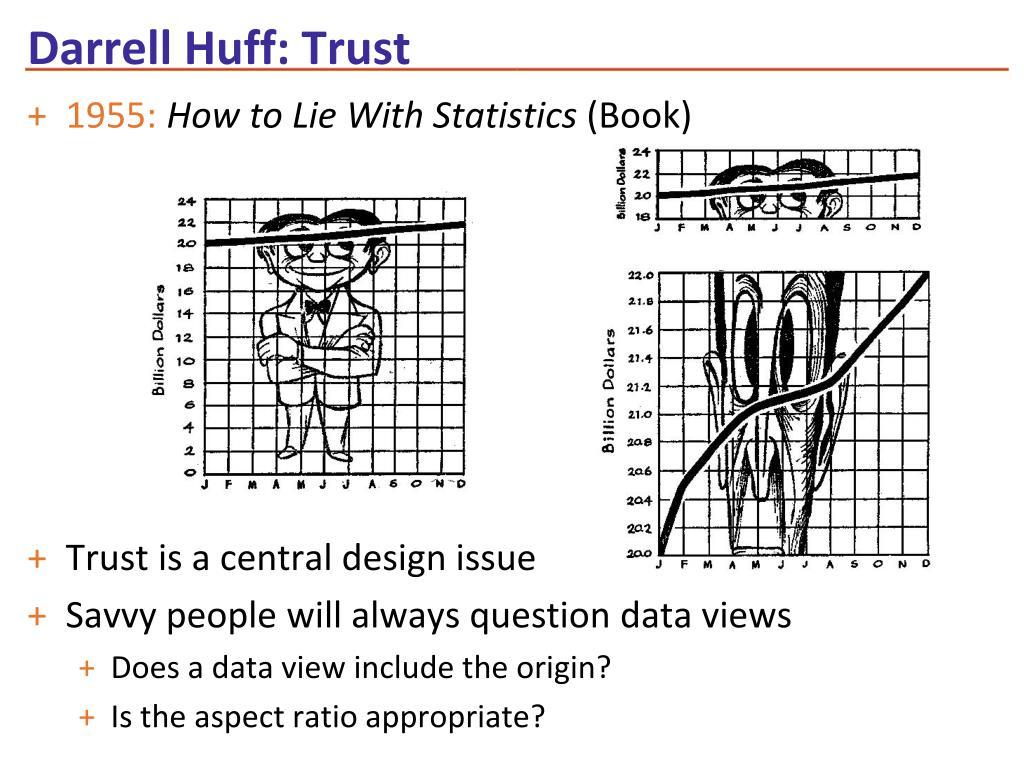 Darrell Huff: Trust