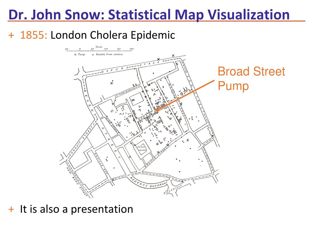 Dr. John Snow: Statistical Map Visualization