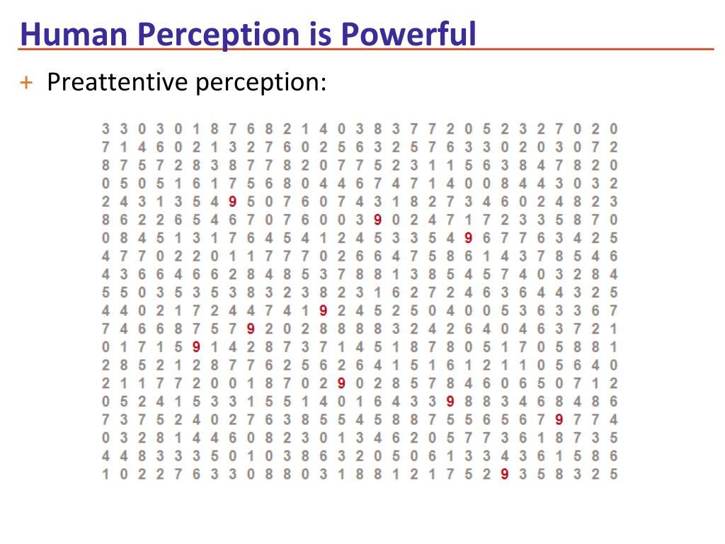 Human Perception is Powerful