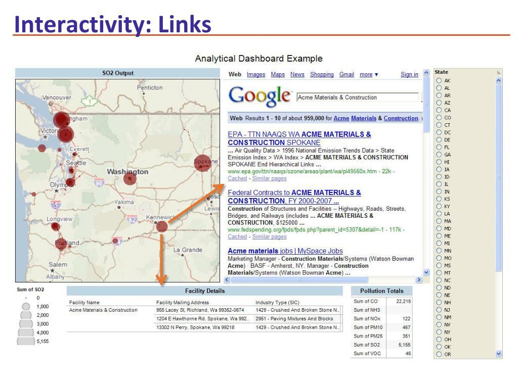 Interactivity: Links