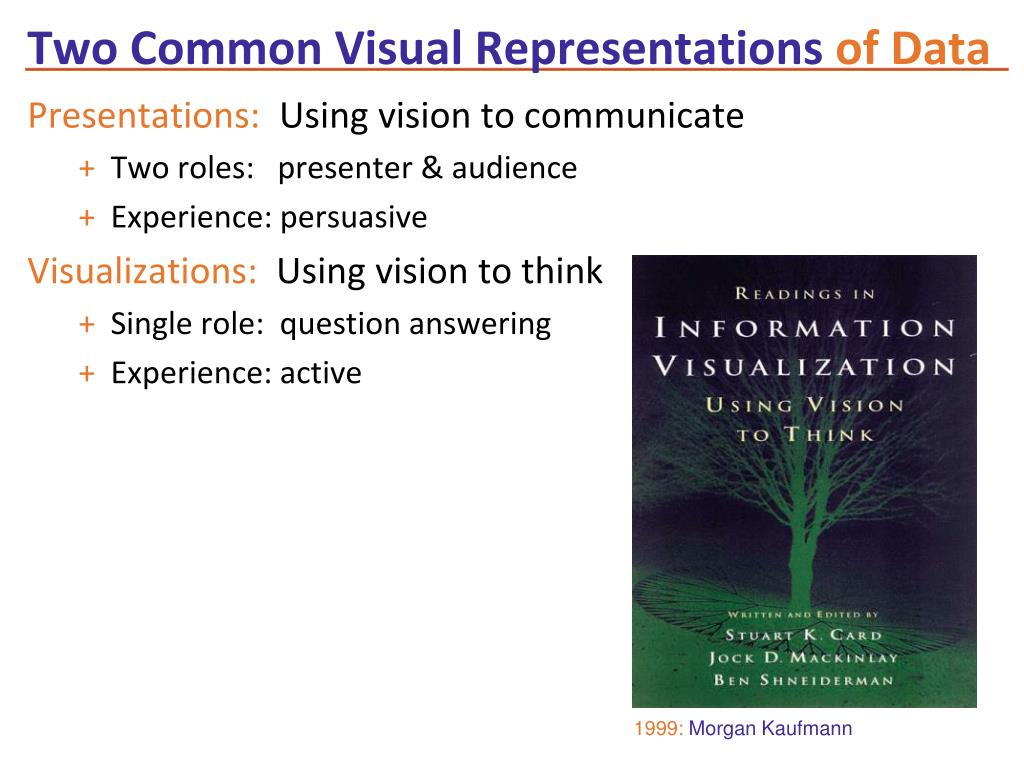 Two Common Visual Representations