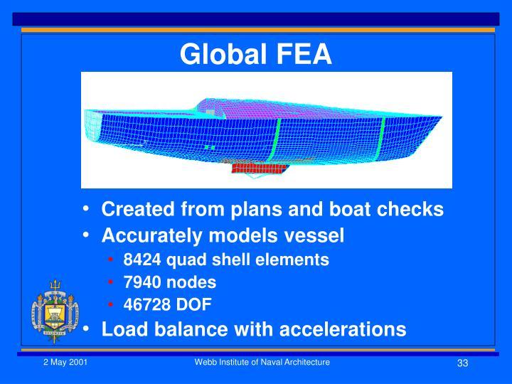 Global FEA