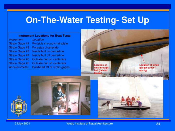 On-The-Water Testing- Set Up