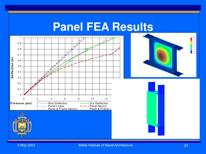 Panel FEA Results