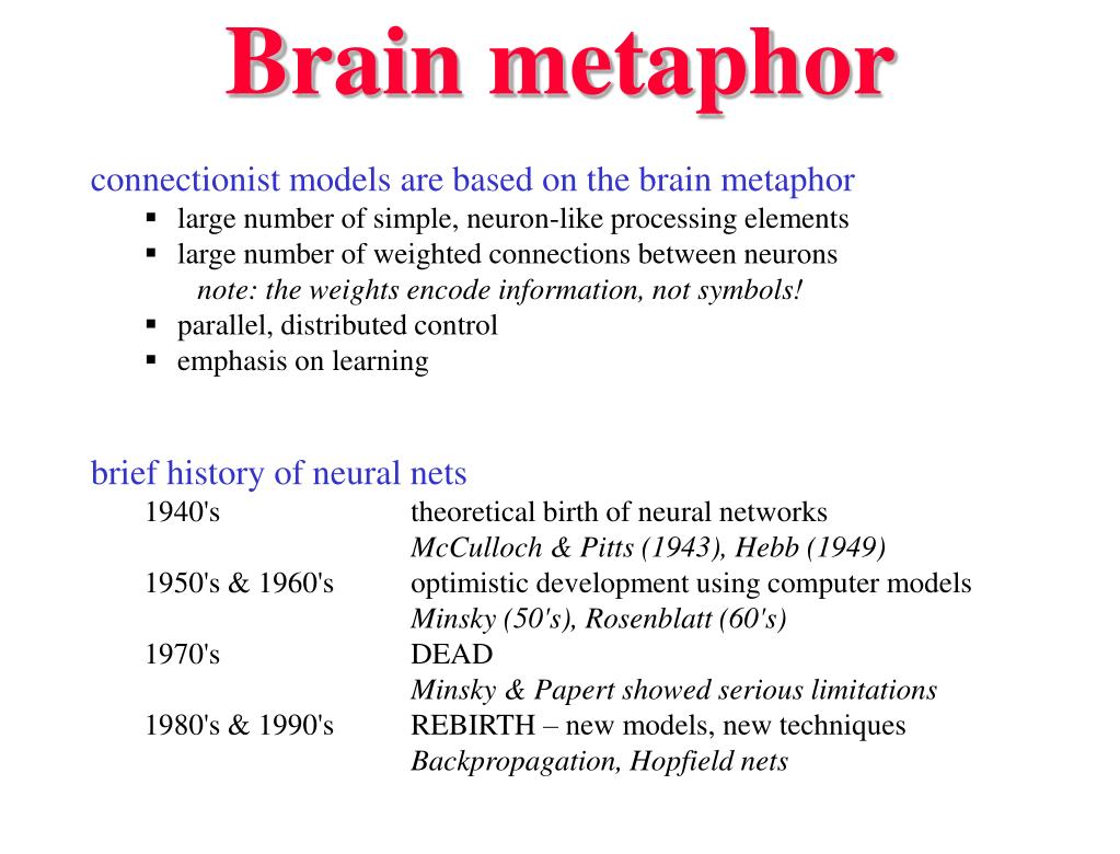 Brain metaphor