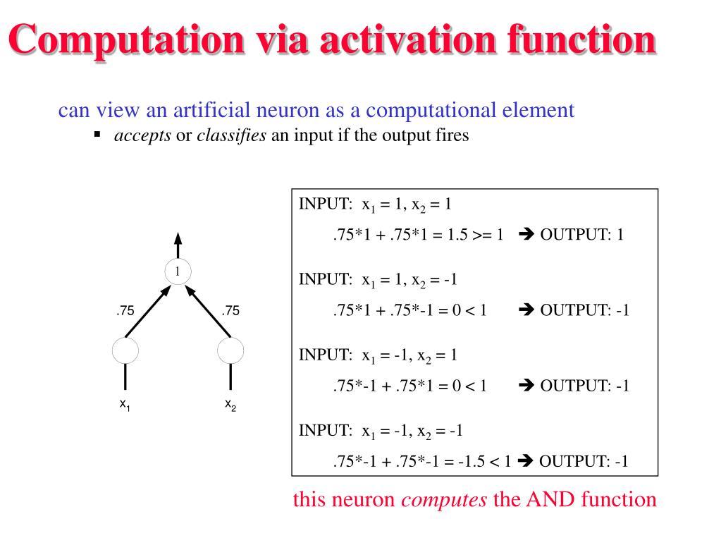 Computation via activation function
