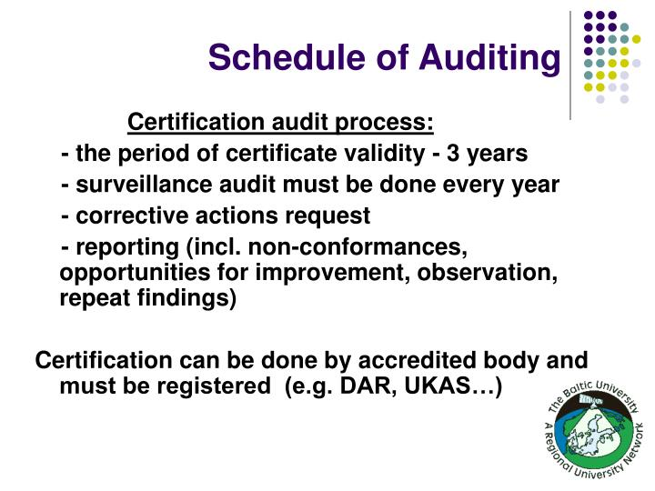 Schedule of Auditing
