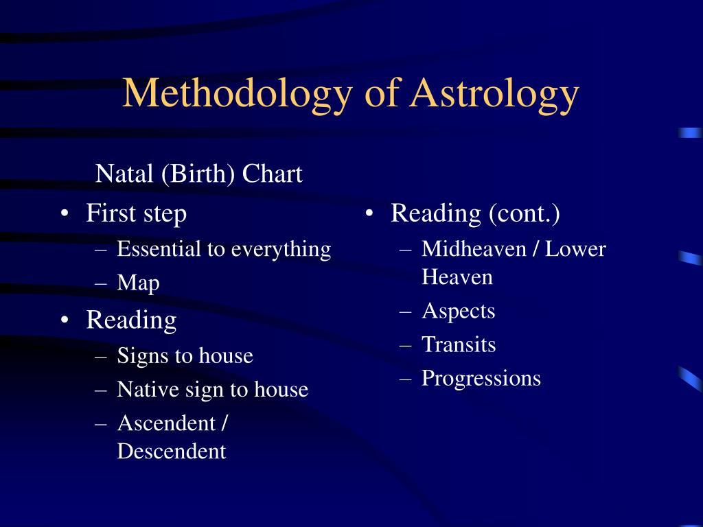 Natal (Birth) Chart