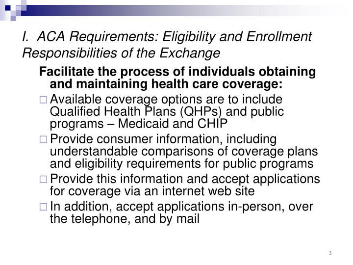 I.  ACA Requirements: Eligibility and Enrollment Responsibilities of the Exchange