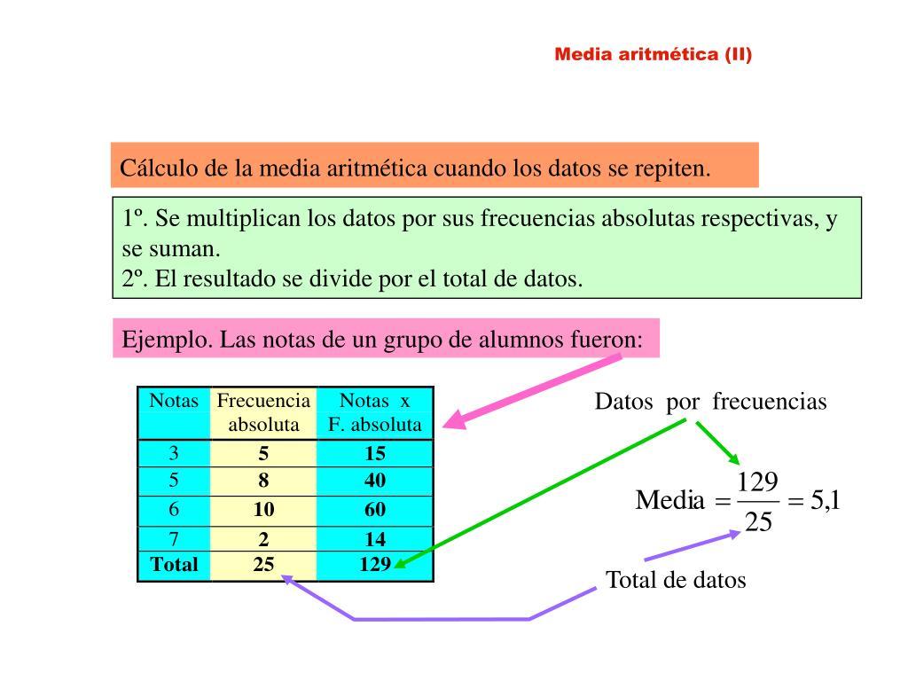 Media aritmética (II)