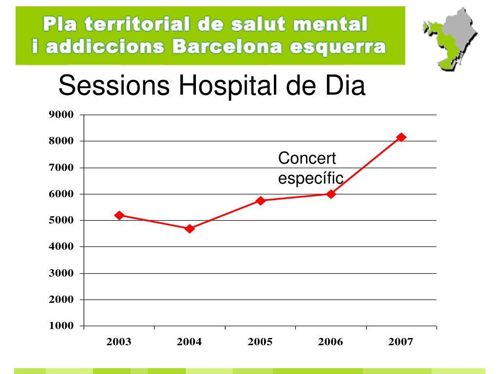 Sessions Hospital de Dia