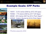 example goals cfp parks