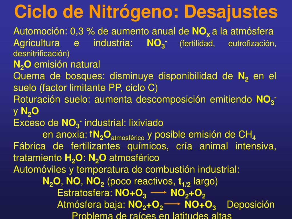 Ciclo de Nitrógeno: Desajustes