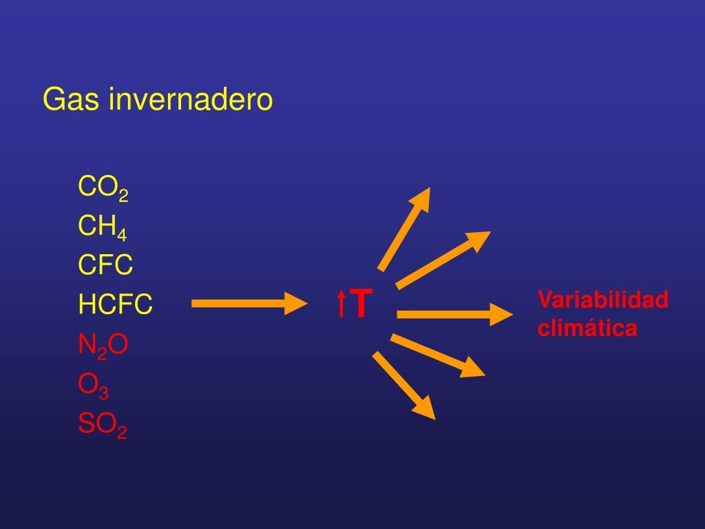 Gas invernadero