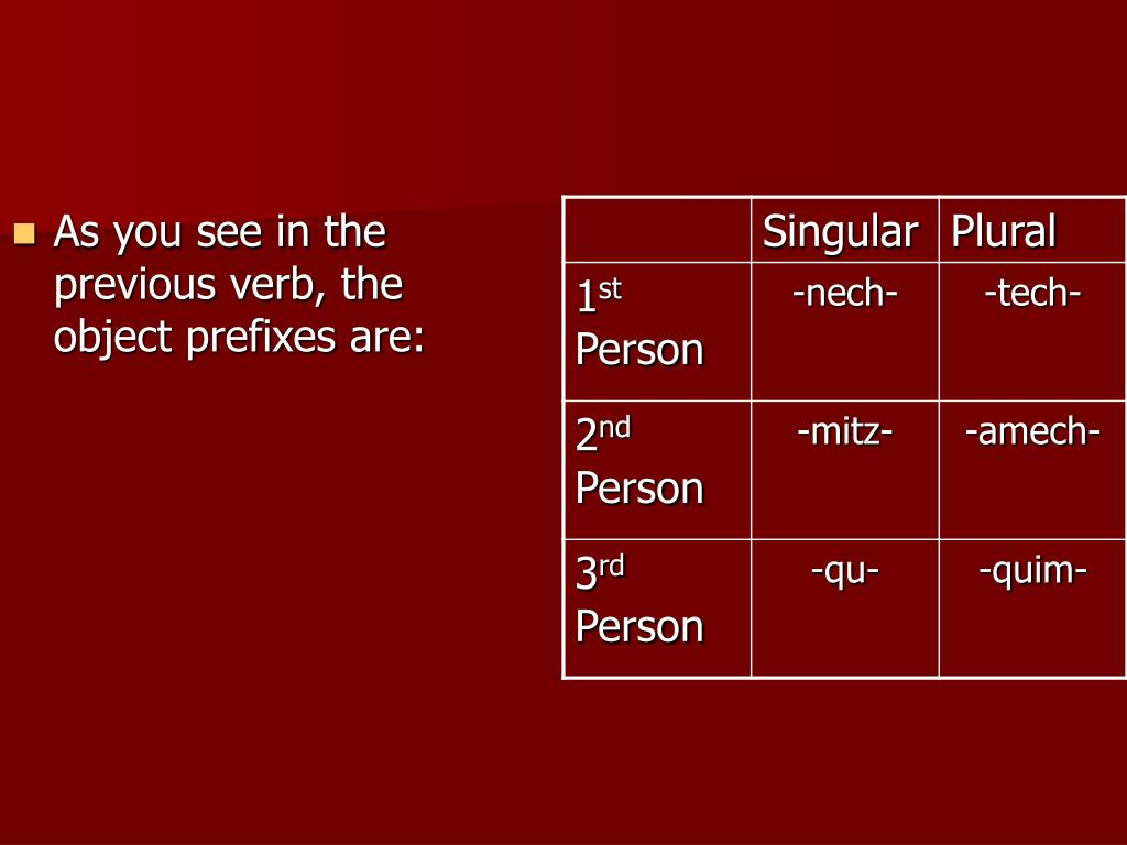 As you see in the previous verb, the object prefixes are: