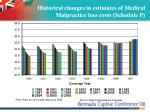 historical changes in estimates of medical malpractice loss costs schedule p