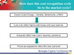 how does this cost recognition cycle tie to the market cycle