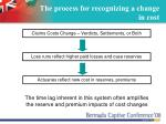 the process for recognizing a change in cost12