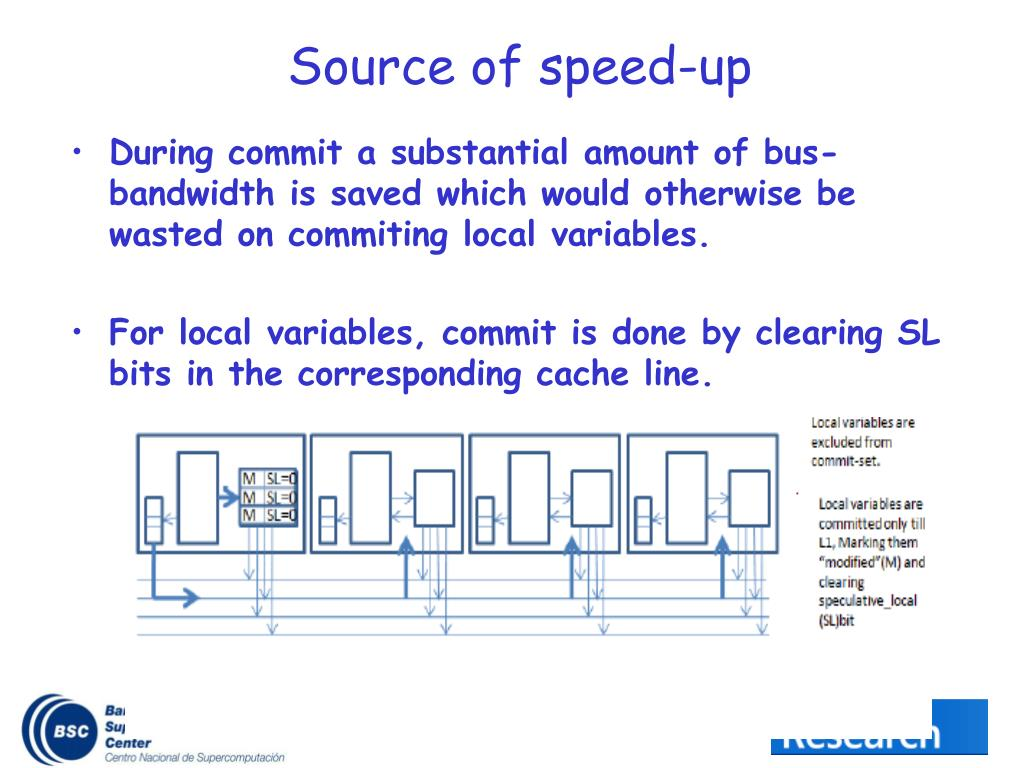 Source of speed-up
