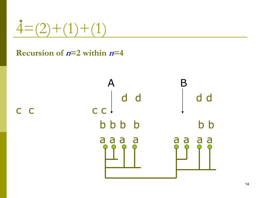 4=(2)+(1)+(1)