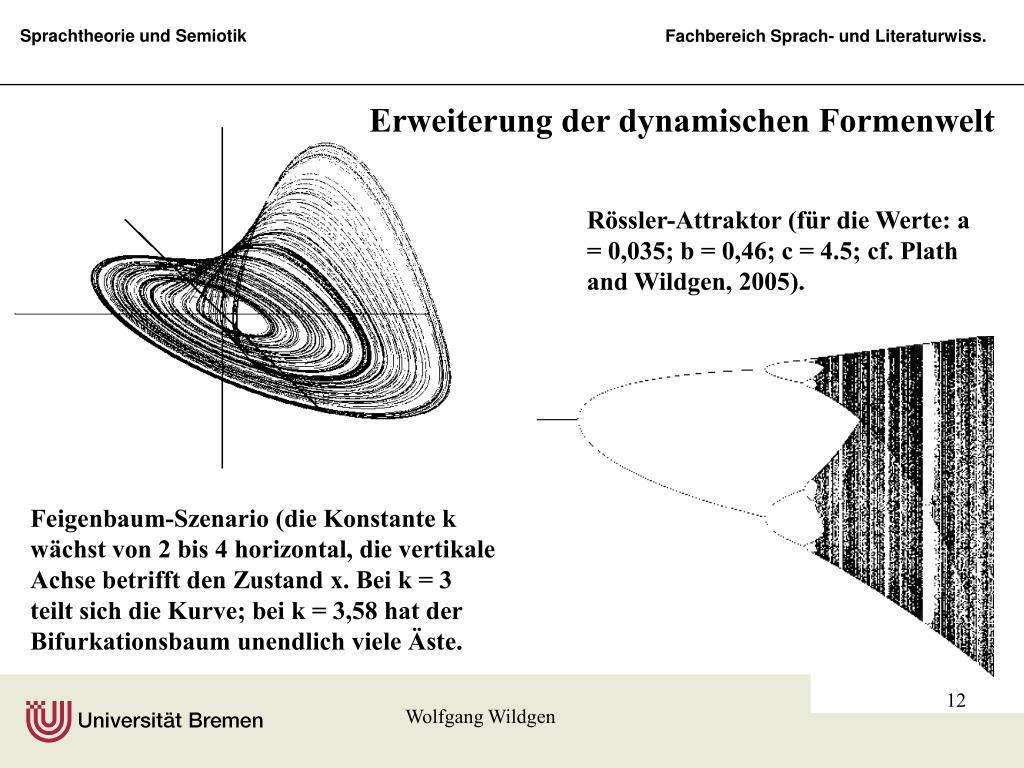 Erweiterung der dynamischen Formenwelt