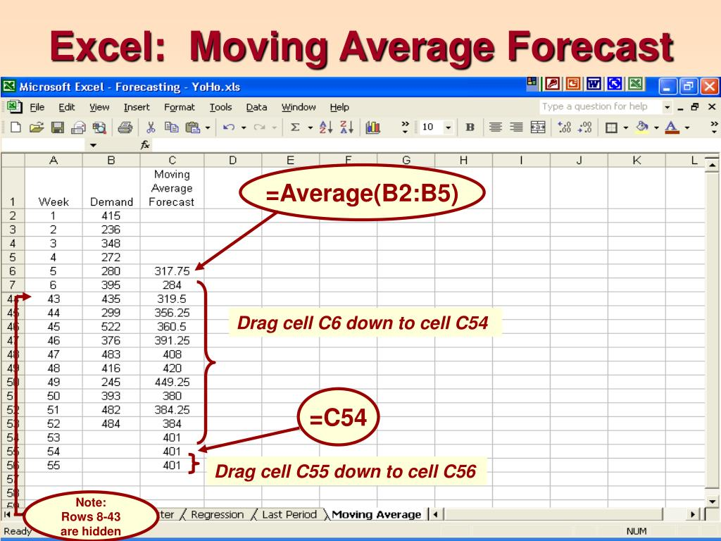 ppt forecasting basic concepts and stationary models