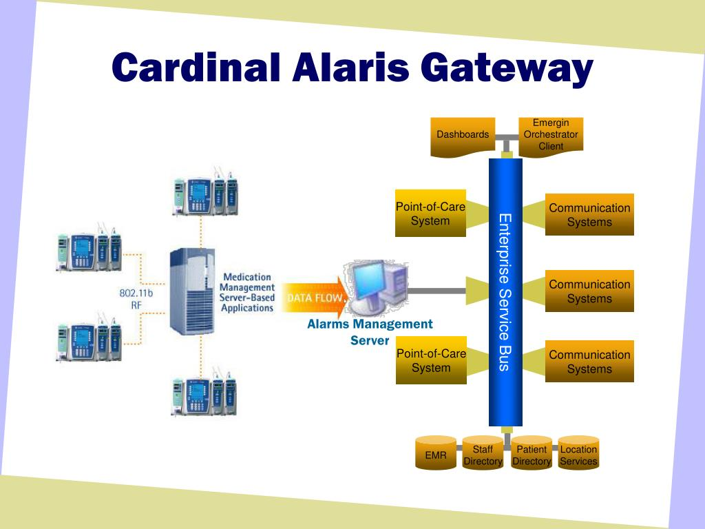 Cardinal Alaris Gateway