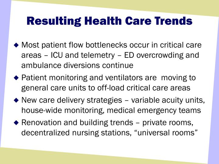 Resulting health care trends