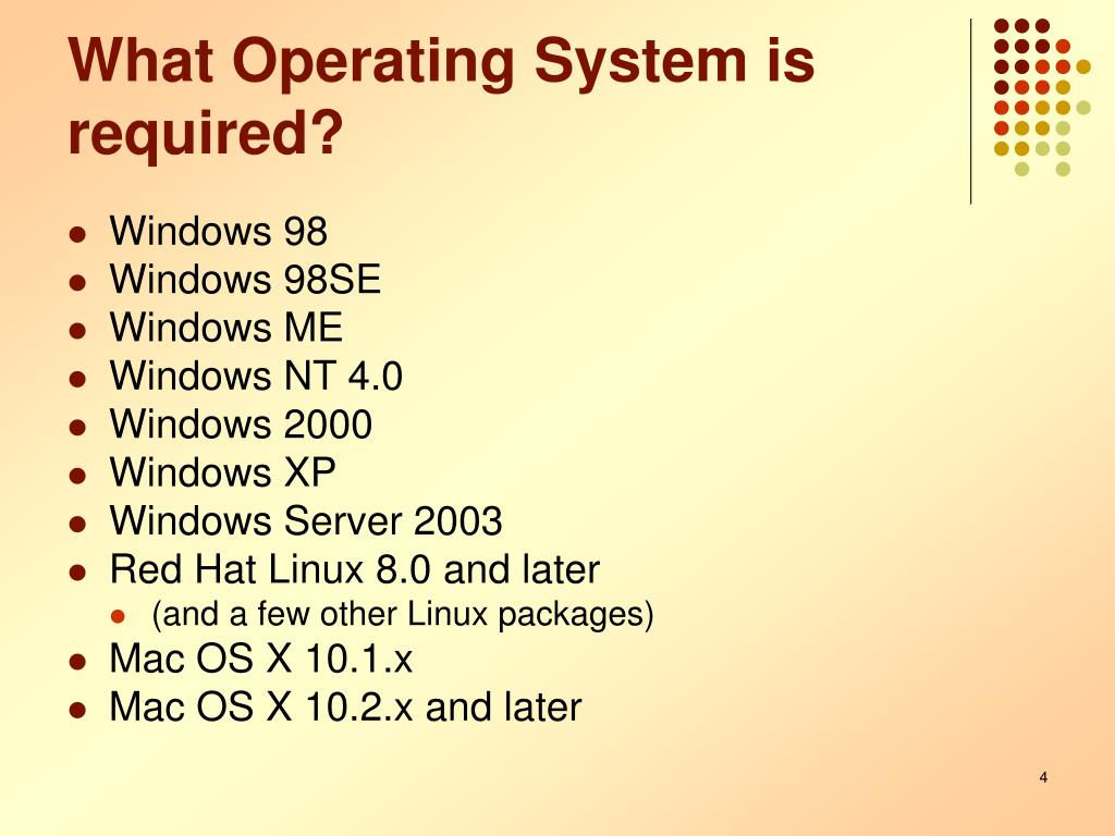 What Operating System is required?