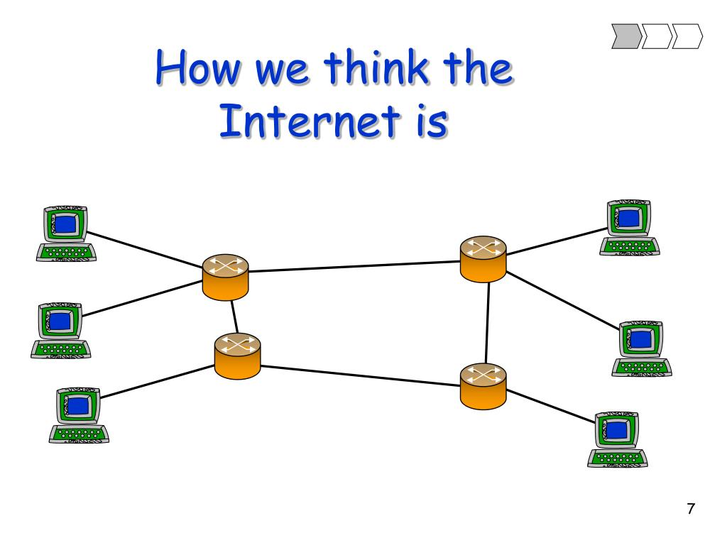 How we think the Internet is